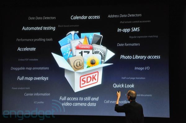 Eight Important New Features of iPhone OS 4.0