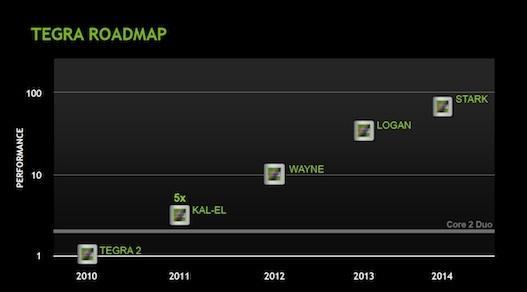"""Nvidia Announces Quad-Core """"Kal-El"""" Chipset"""
