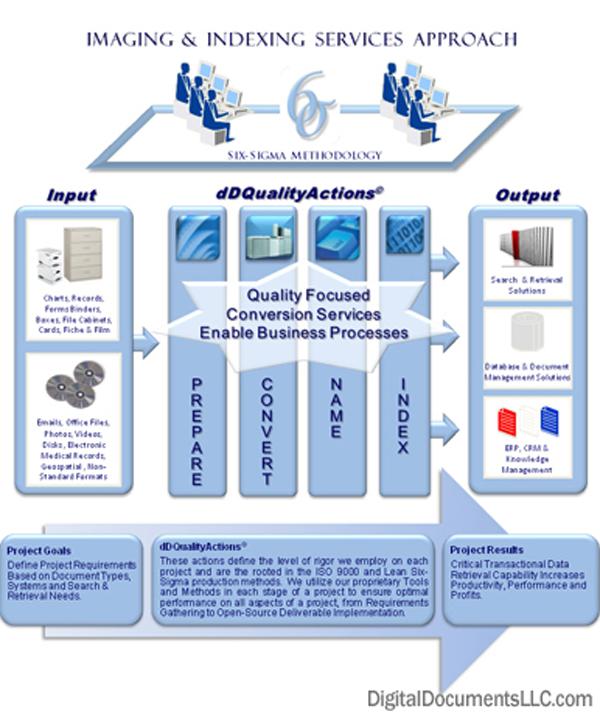 services_diagram