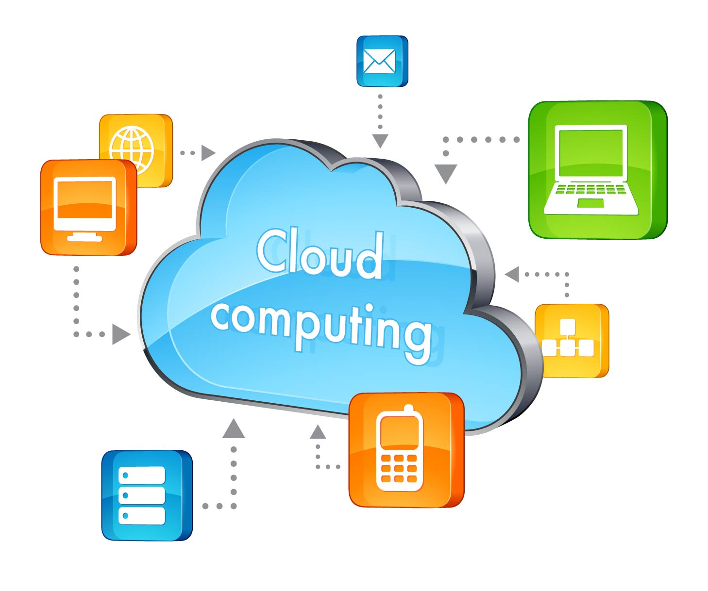 How Cloud Computing Is Revolutionizing E-Commerce Business