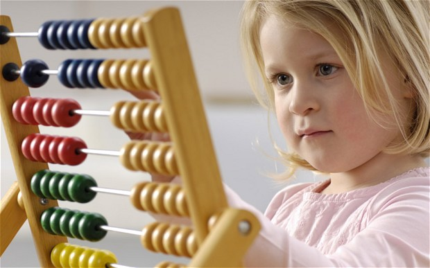 How Abacus Can Help In Doing The Mathematical Calculations?