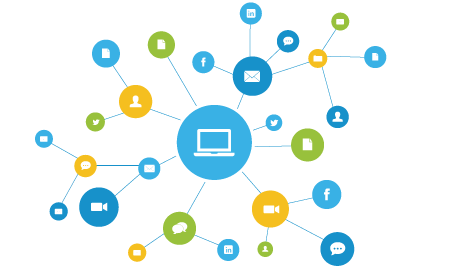 Why Have A Marketing Automation Platform