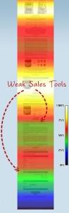 Increase Website Profits With Heat Mapping & Optimisation