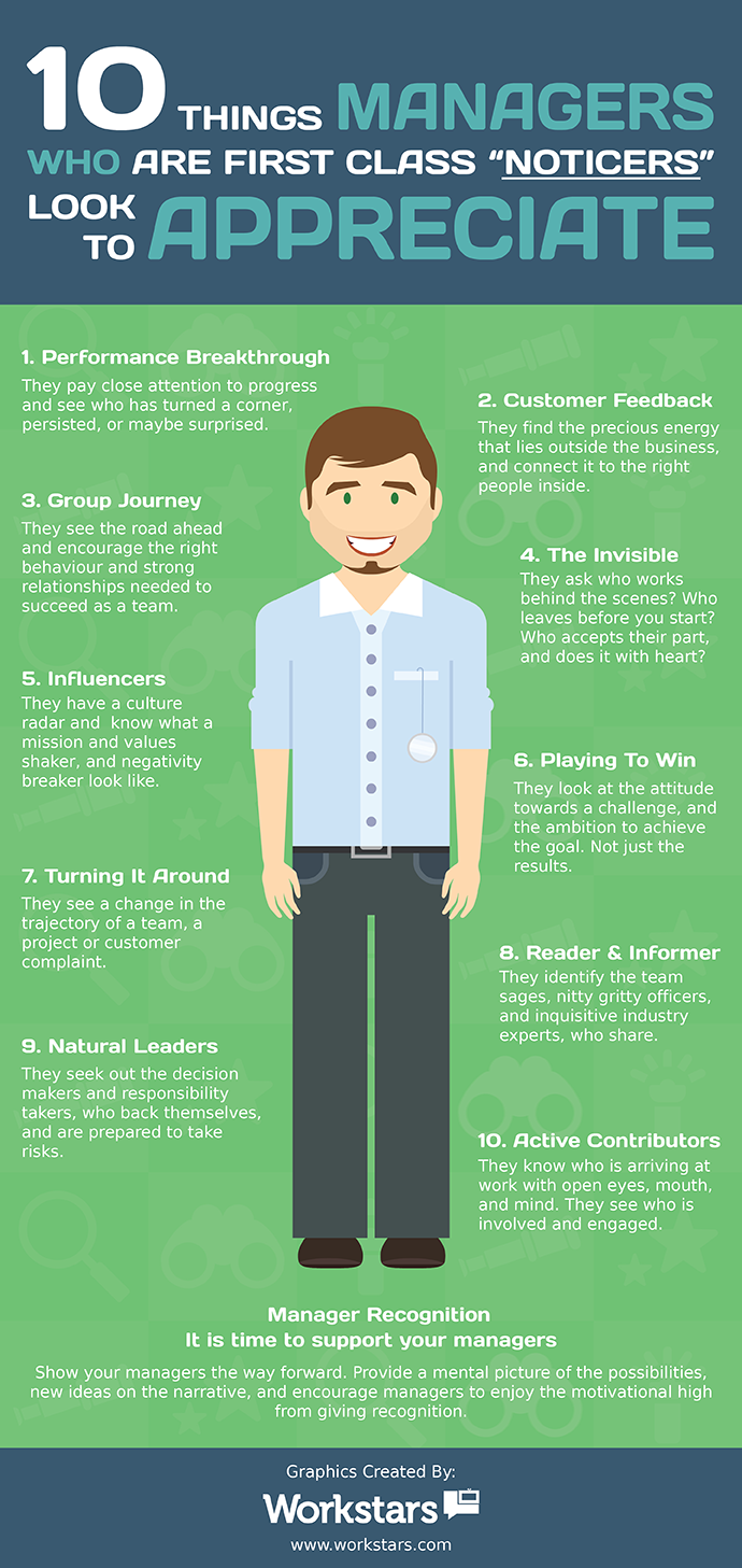 What Do Managers Adept At Recognising Employees Notice? (INFOGRAPHIC)