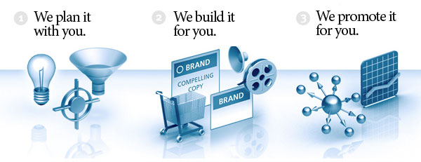 Why A Web Development Company Is Important To Make Your Business Digitally Successful?
