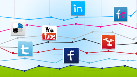 Simple Tips On Social Media Tracking