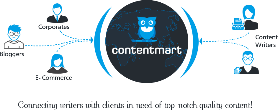 Good Content Is Rare, Excellent Content Is Rarer. Try Contentmart For Best Content Writing Services
