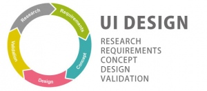Top Four Trends In The Field Of User Interface Design