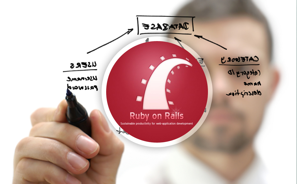 Learn The Basics Of Ruby On Rails