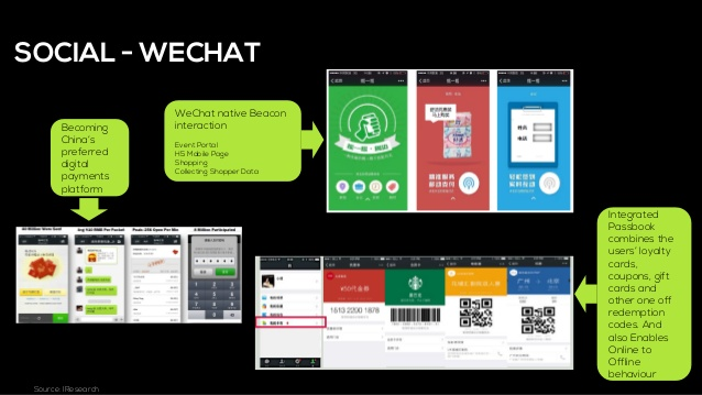 WeChat, Momo & Weibo Are Winning The Advertising Ads In China